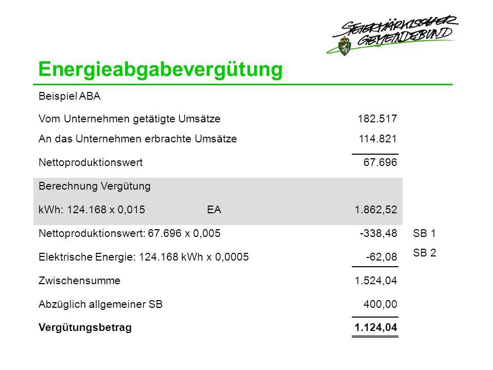 Energieabgabevergütung Beispiel ABA Vom Unternehmen getätigte Umsätze182.517 An das Unternehmen erbrachte Umsätze114.821 Nettoproduktionswert67.696 Berechnung Vergütung kWh: 124.168 x 0,015 EA1.862,52 Nettoproduktionswert: 67.696 x 0,005-338,48 Elektrische Energie: 124.168 kWh x 0,0005-62,08 Zwischensumme1.524,04 Abzüglich allgemeiner SB400,00 Vergütungsbetrag1.124,04 SB 1 SB 2