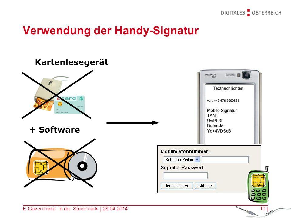 E-Government in der Steiermark | 28.04.201410 | Verwendung der Handy-Signatur Kartenlesegerät + Software