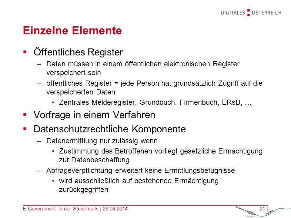E-Government in der Steiermark | 28.04.201421 | Einzelne Elemente Öffentliches Register –Daten müssen in einem öffentlichen elektronischen Register ve