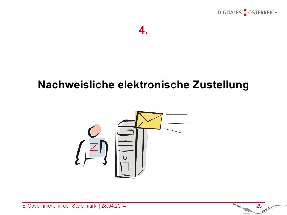 E-Government in der Steiermark | 28.04.201425 | 4. Nachweisliche elektronische Zustellung