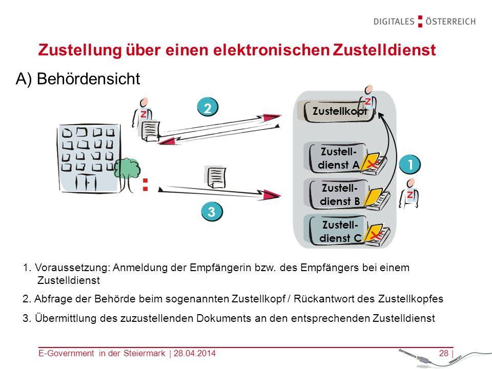 E-Government in der Steiermark | 28.04.201428 | Zustellung über einen elektronischen Zustelldienst A) Behördensicht Zustell- dienst A Zustell- dienst