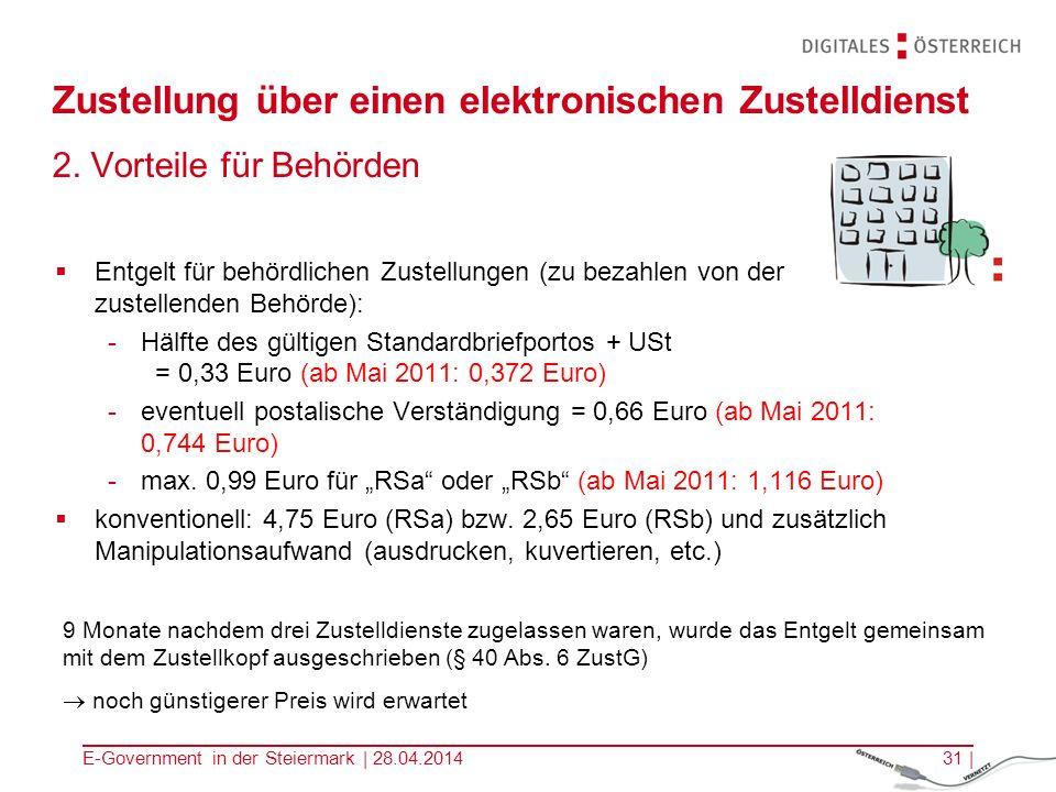 E-Government in der Steiermark | 28.04.201431 | Zustellung über einen elektronischen Zustelldienst 2. Vorteile für Behörden Entgelt für behördlichen Z
