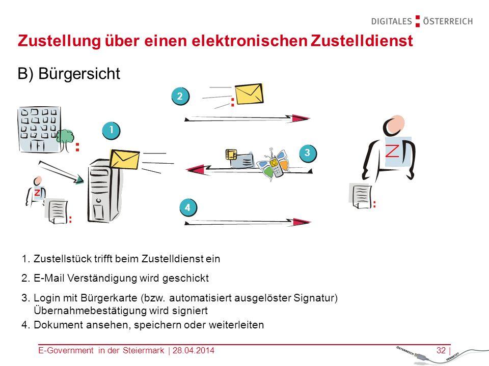 E-Government in der Steiermark | 28.04.201432 | Zustellung über einen elektronischen Zustelldienst B) Bürgersicht 2 2. E-Mail Verständigung wird gesch