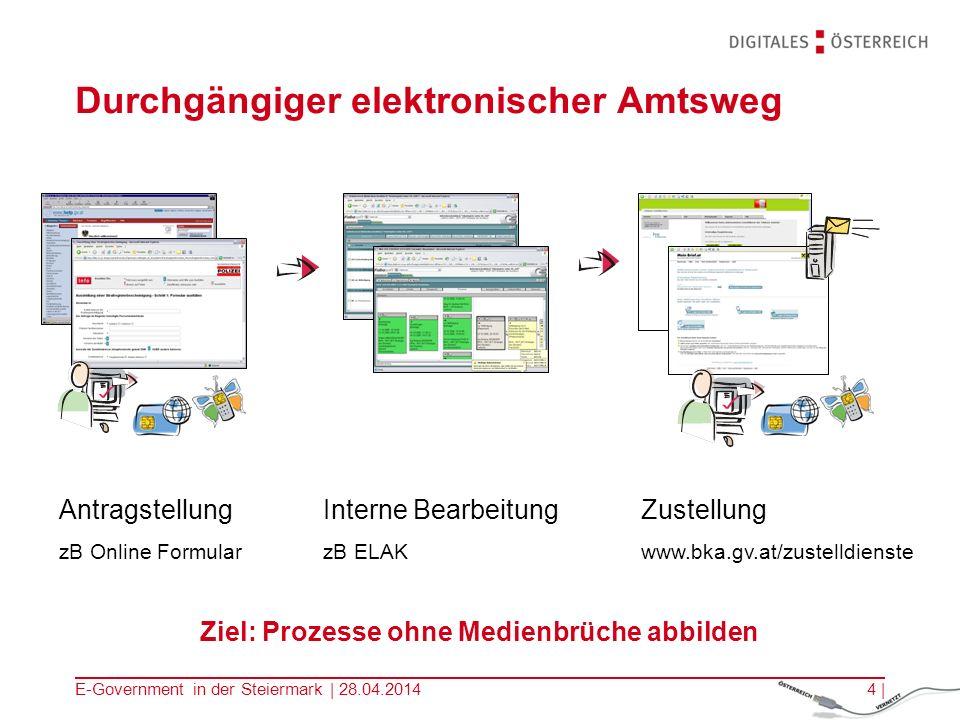 E-Government in der Steiermark | 28.04.20144 | Antragstellung zB Online Formular Interne Bearbeitung zB ELAK Zustellung www.bka.gv.at/zustelldienste D