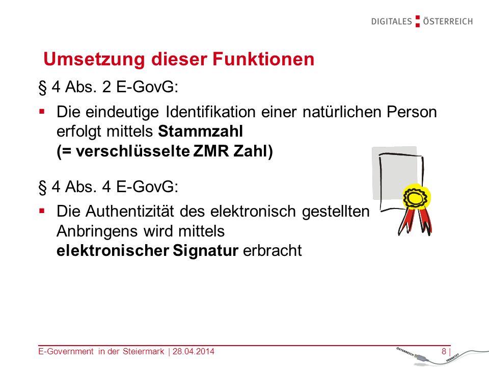 E-Government in der Steiermark | 28.04.20148 | Umsetzung dieser Funktionen § 4 Abs. 2 E-GovG: Die eindeutige Identifikation einer natürlichen Person e