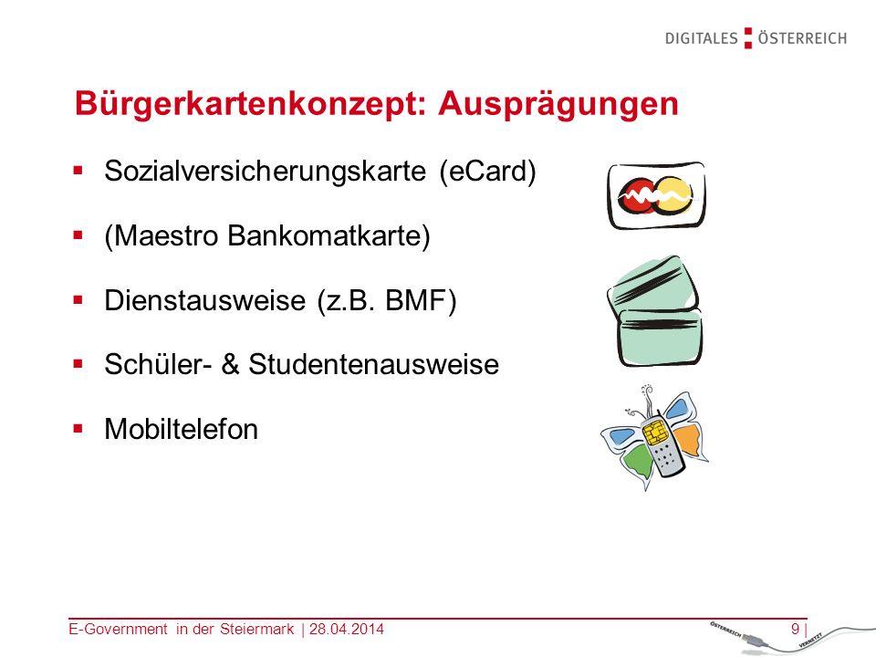 E-Government in der Steiermark | 28.04.20149 | Bürgerkartenkonzept: Ausprägungen Sozialversicherungskarte (eCard) (Maestro Bankomatkarte) Dienstauswei