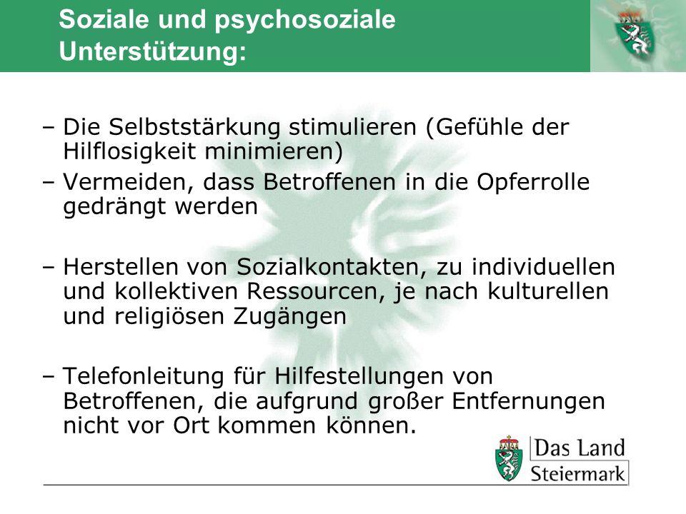 Autor Soziale und psychosoziale Unterstützung: –Die Selbststärkung stimulieren (Gefühle der Hilflosigkeit minimieren) –Vermeiden, dass Betroffenen in