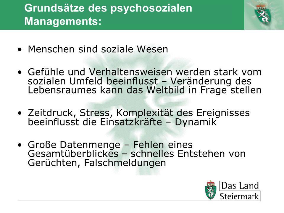 Autor Grundsätze des psychosozialen Managements: Menschen sind soziale Wesen Gefühle und Verhaltensweisen werden stark vom sozialen Umfeld beeinflusst