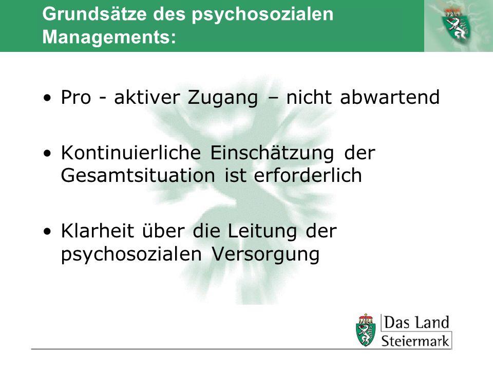 Autor Grundsätze des psychosozialen Managements: Pro - aktiver Zugang – nicht abwartend Kontinuierliche Einschätzung der Gesamtsituation ist erforderl