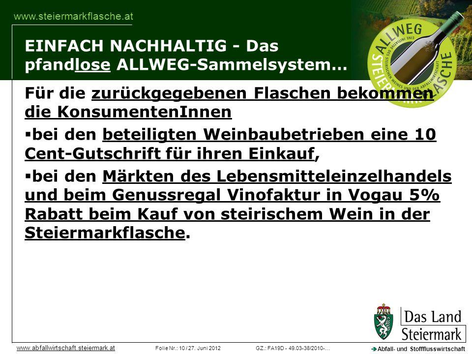 GZ.: FA19D - 49.03-38/2010-…Folie Nr.: 10 / 27. Juni 2012 Abfall- und Stoffflusswirtschaft www.abfallwirtschaft.steiermark.at www.steiermarkflasche.at