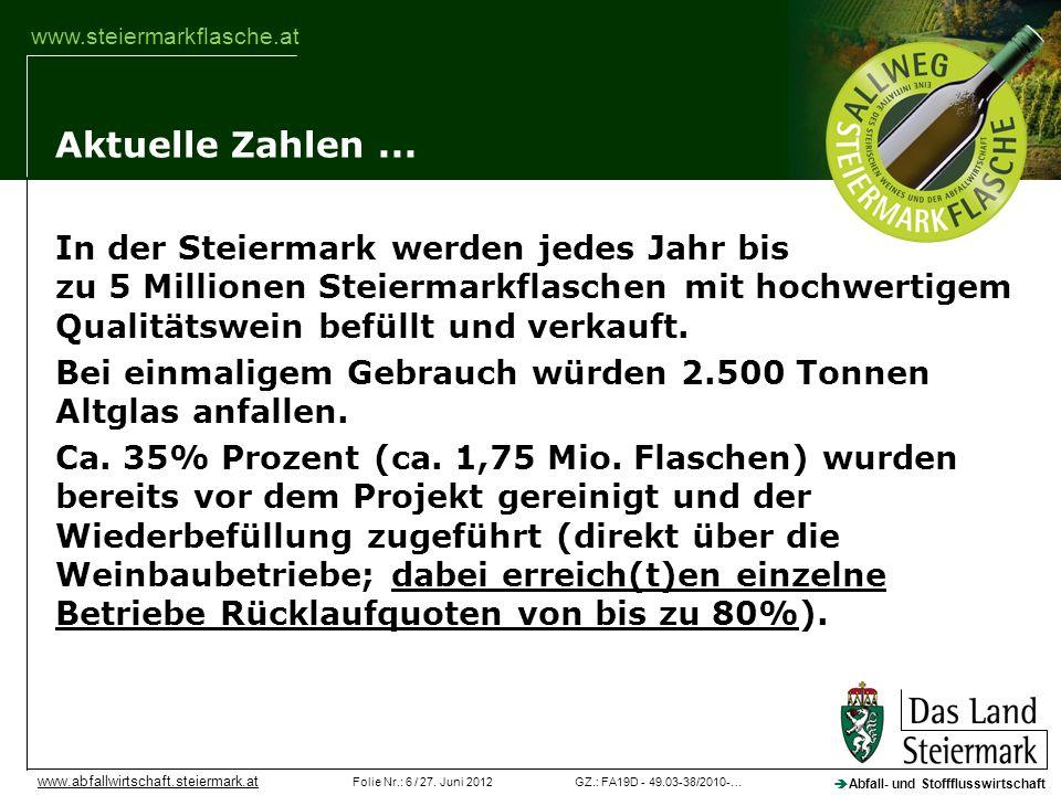 GZ.: FA19D - 49.03-38/2010-…Folie Nr.: 6 / 27. Juni 2012 Abfall- und Stoffflusswirtschaft www.abfallwirtschaft.steiermark.at www.steiermarkflasche.at