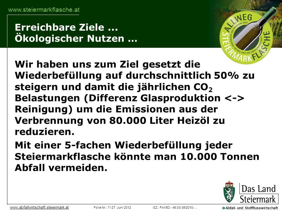 GZ.: FA19D - 49.03-38/2010-…Folie Nr.: 7 / 27. Juni 2012 Abfall- und Stoffflusswirtschaft www.abfallwirtschaft.steiermark.at www.steiermarkflasche.at