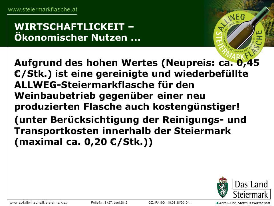 GZ.: FA19D - 49.03-38/2010-…Folie Nr.: 8 / 27. Juni 2012 Abfall- und Stoffflusswirtschaft www.abfallwirtschaft.steiermark.at www.steiermarkflasche.at