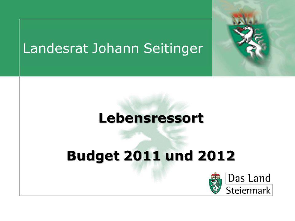 Landesrat Johann Seitinger Lebensressort Budget 2011 und 2012