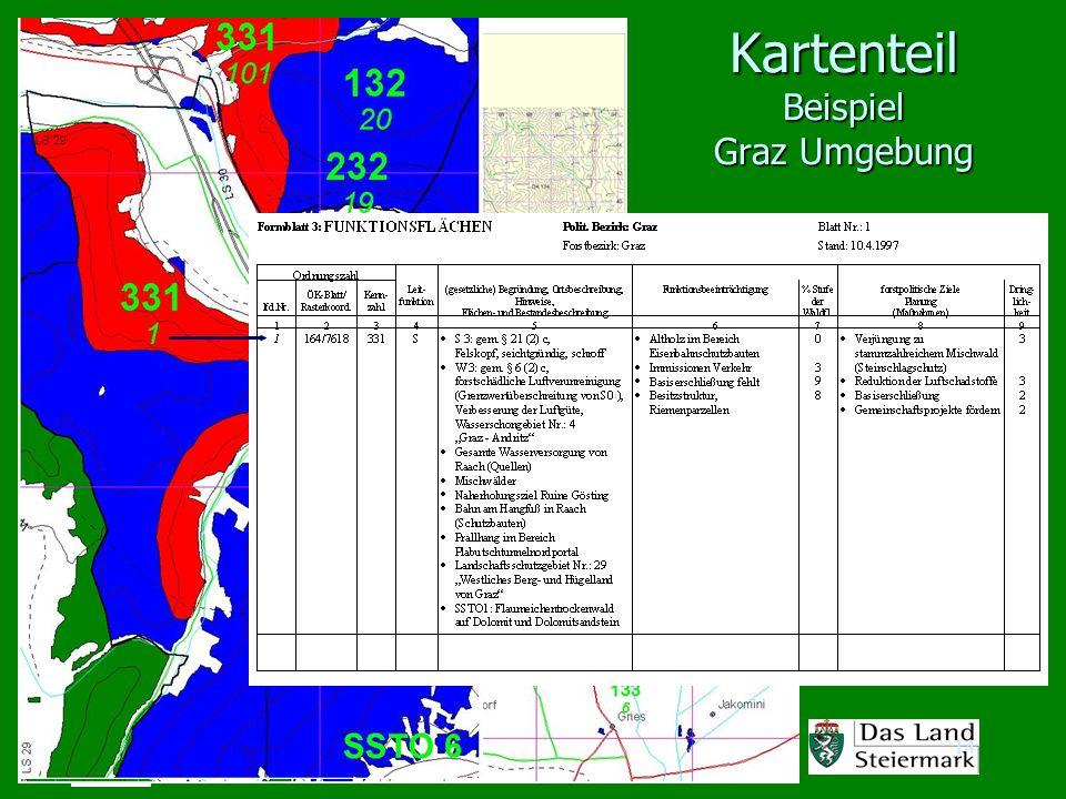 14 Kartenteil Beispiel Graz Umgebung