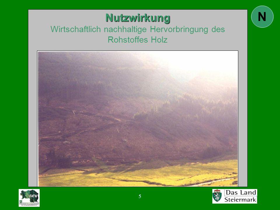 55 N Nutzwirkung Nutzwirkung Wirtschaftlich nachhaltige Hervorbringung des Rohstoffes Holz