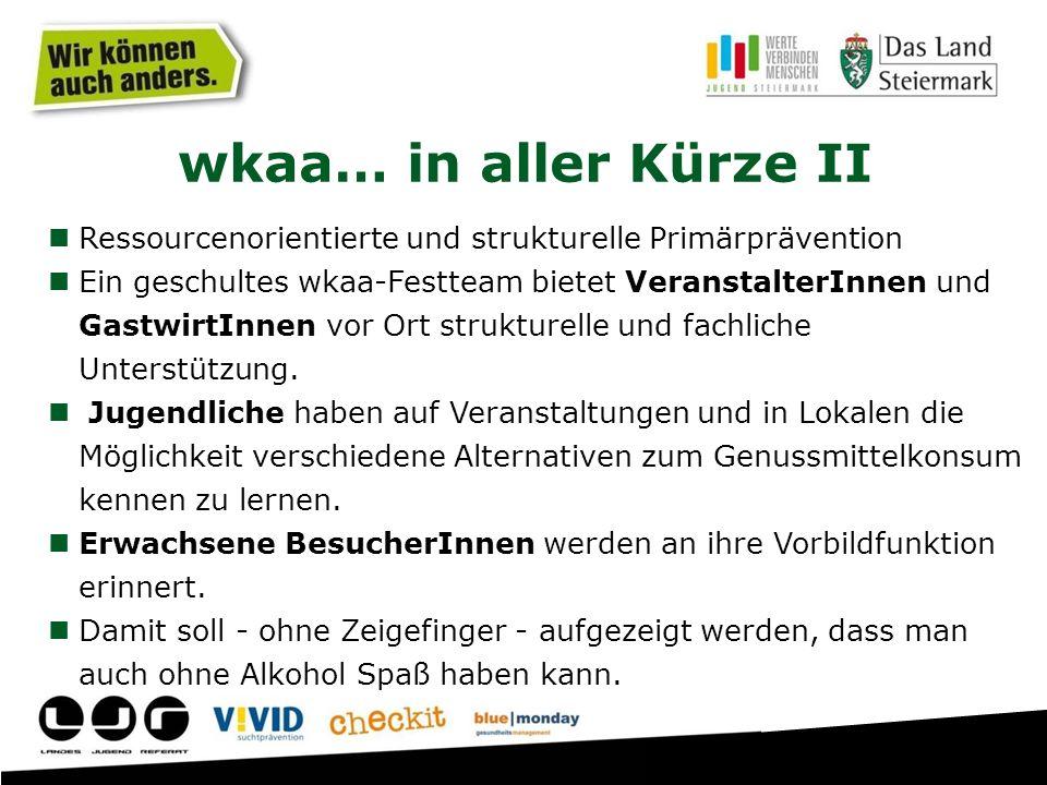 Initiierung 2007: LR in Dr.in Bettina Vollath Weiterführung 2009: LR in Mag.