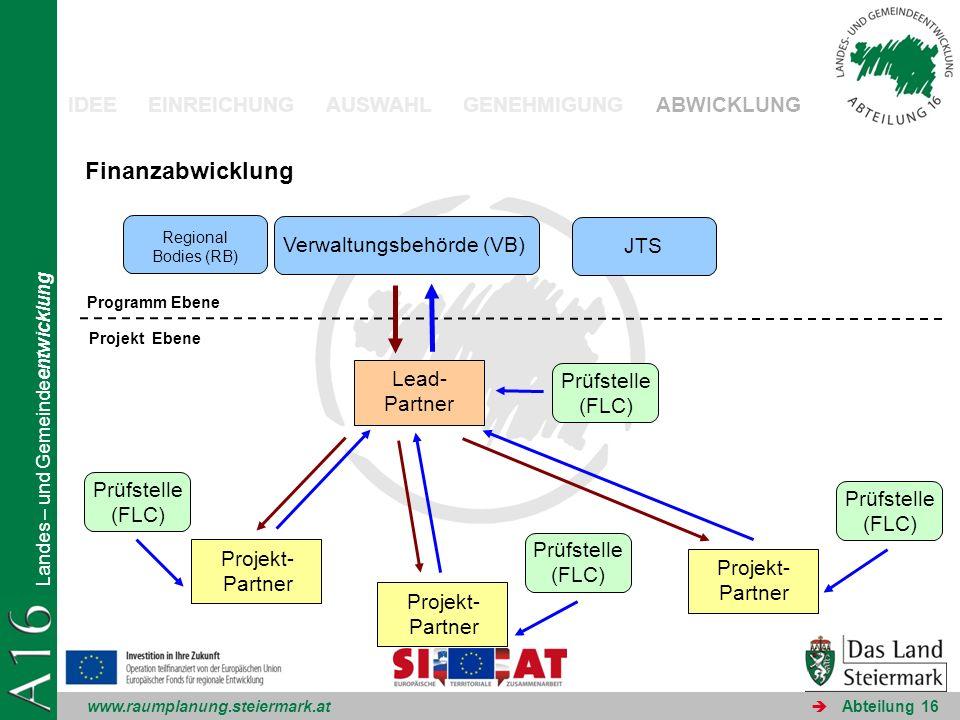 www.raumplanung.steiermark.at Landes – und Gemeindeentwicklung Abteilung 16 IDEE EINREICHUNG AUSWAHL GENEHMIGUNG ABWICKLUNG Finanzabwicklung Programm