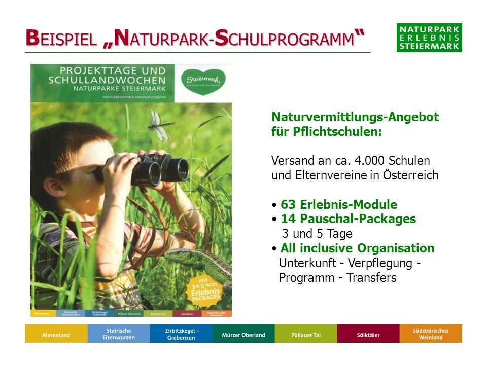 B EISPIEL N ATURPARK- S CHULPROGRAMM B EISPIEL N ATURPARK- S CHULPROGRAMM Naturvermittlungs-Angebot für Pflichtschulen: Versand an ca.
