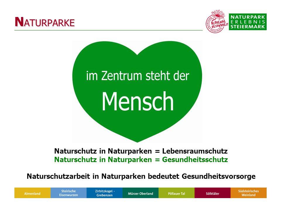 N ATURPARKE Naturschutz in Naturparken = Lebensraumschutz Naturschutz in Naturparken = Gesundheitsschutz Naturschutzarbeit in Naturparken bedeutet Gesundheitsvorsorge