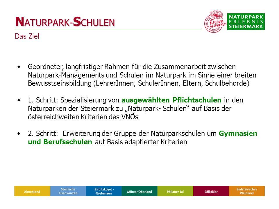 Prädikatisierung von 41 Naturparkschulen im Juni 2009 in Graz – Schloss Eggenberg (Festakt der Steiermärkischen Landesregierung)