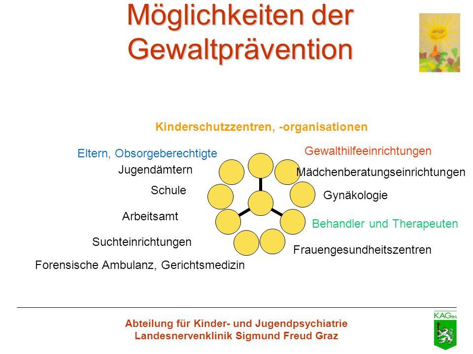 Abteilung für Kinder- und Jugendpsychiatrie Landesnervenklinik Sigmund Freud Graz Möglichkeiten der Gewaltprävention Gynäkologie Frauengesundheitszent