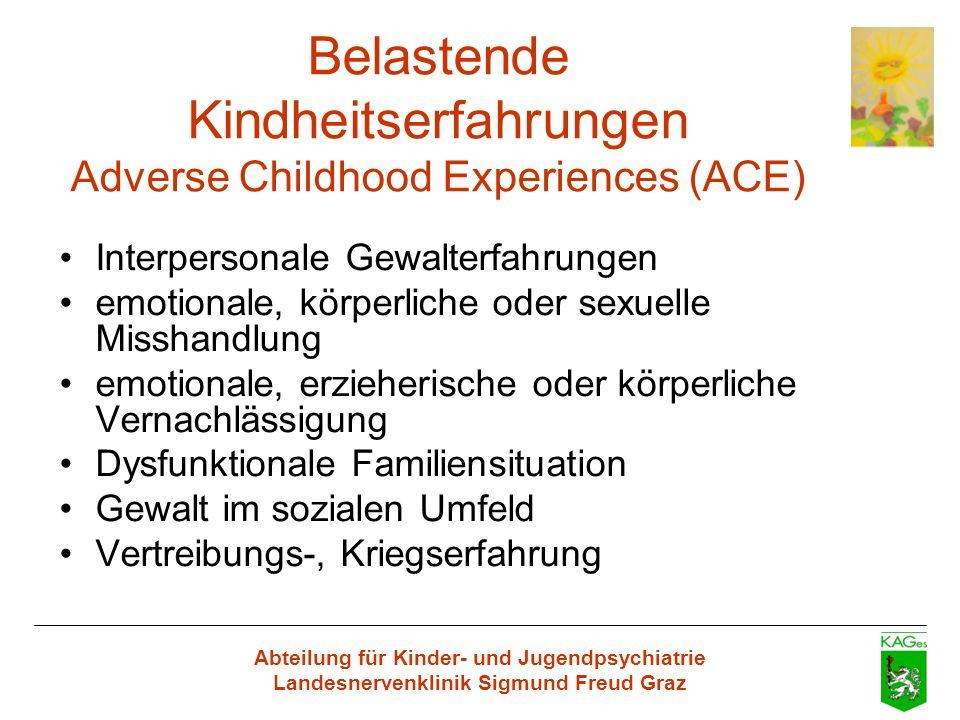 Abteilung für Kinder- und Jugendpsychiatrie Landesnervenklinik Sigmund Freud Graz Alkoholabusus in der Familie Familienmitglieder mit psychiatrischen Erkrankungen Zeuge von Gewalt an einem Elternteil Medikamenten- oder Drogenmissbrauch in der Familie Belastende Kindheitserfahrungen Adverse Childhood Experiences (ACE)