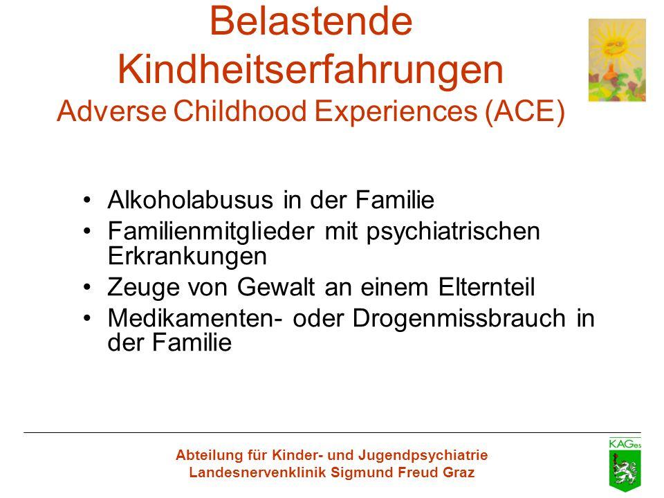 Abteilung für Kinder- und Jugendpsychiatrie Landesnervenklinik Sigmund Freud Graz Alkoholabusus in der Familie Familienmitglieder mit psychiatrischen