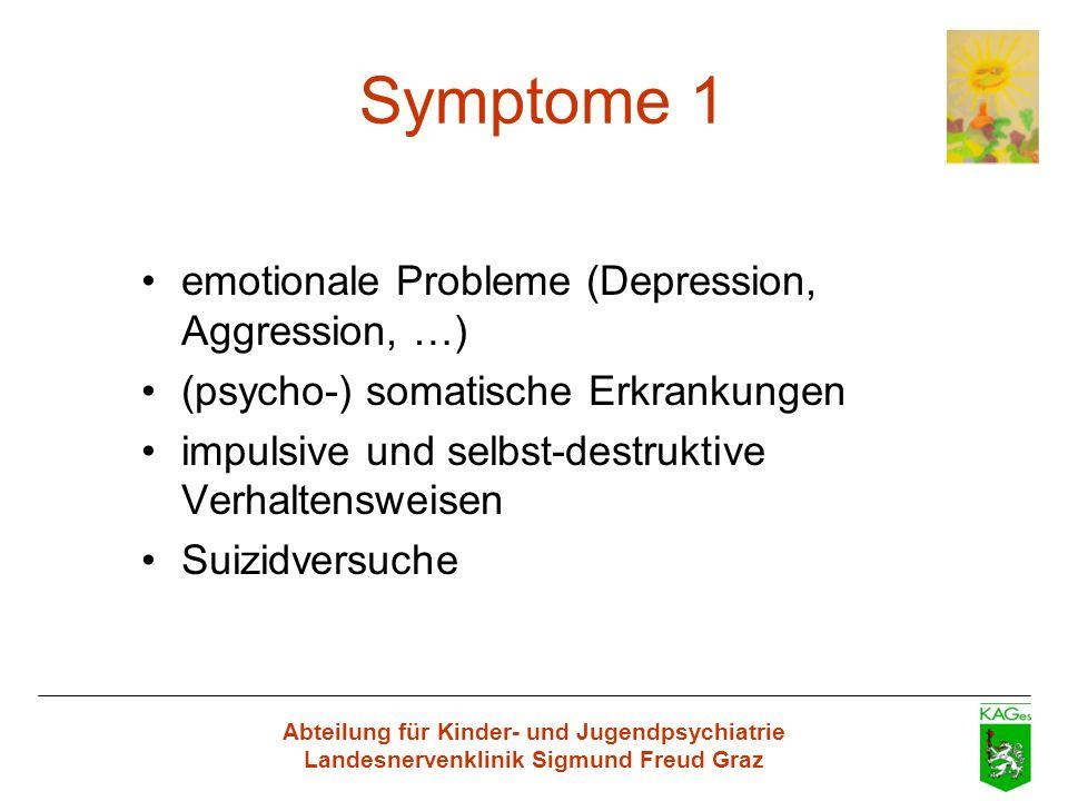 Abteilung für Kinder- und Jugendpsychiatrie Landesnervenklinik Sigmund Freud Graz Symptome 2 Alkohol- und Drogenabusus Promiskuitives Sexualverhalten Gewalt im familiären Umfeld Risikoverhaltensweisen (akut und langfristig)