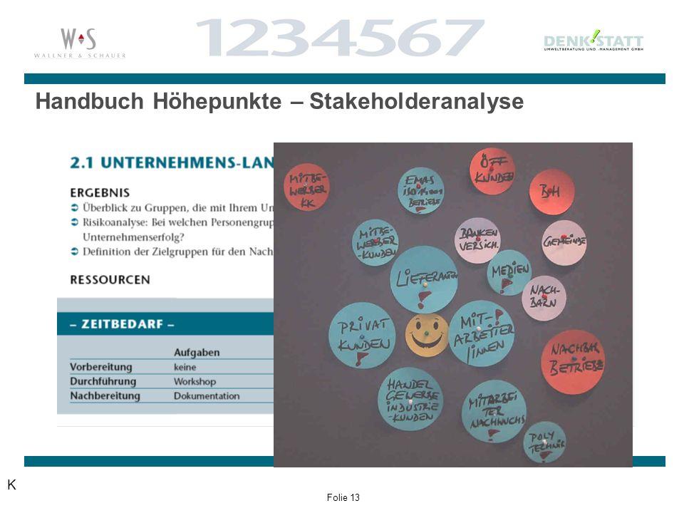 Folie 13 Handbuch Höhepunkte – Stakeholderanalyse K