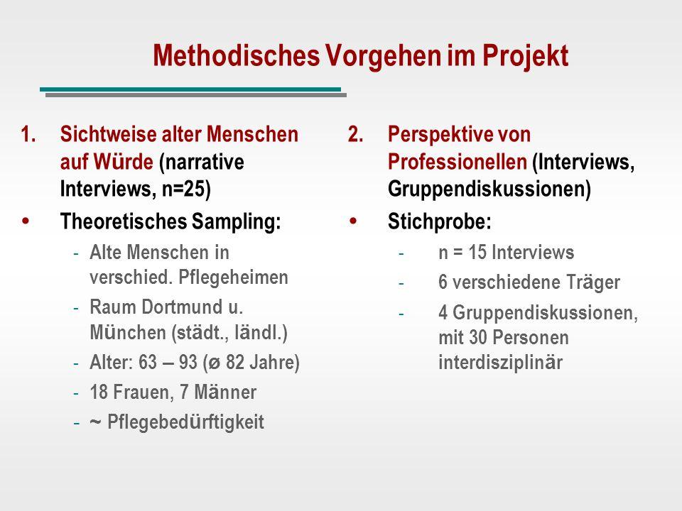 Methodisches Vorgehen im Projekt 1. 1.Sichtweise alter Menschen auf W ü rde (narrative Interviews, n=25) Theoretisches Sampling: - - Alte Menschen in