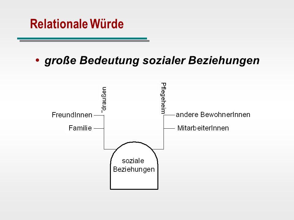 Relationale Würde große Bedeutung sozialer Beziehungen