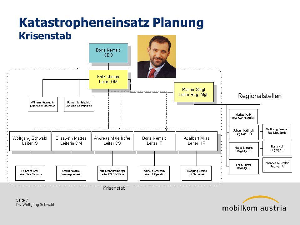 Seite 7 Dr. Wolfgang Schwabl Katastropheneinsatz Planung Krisenstab Regionalstellen