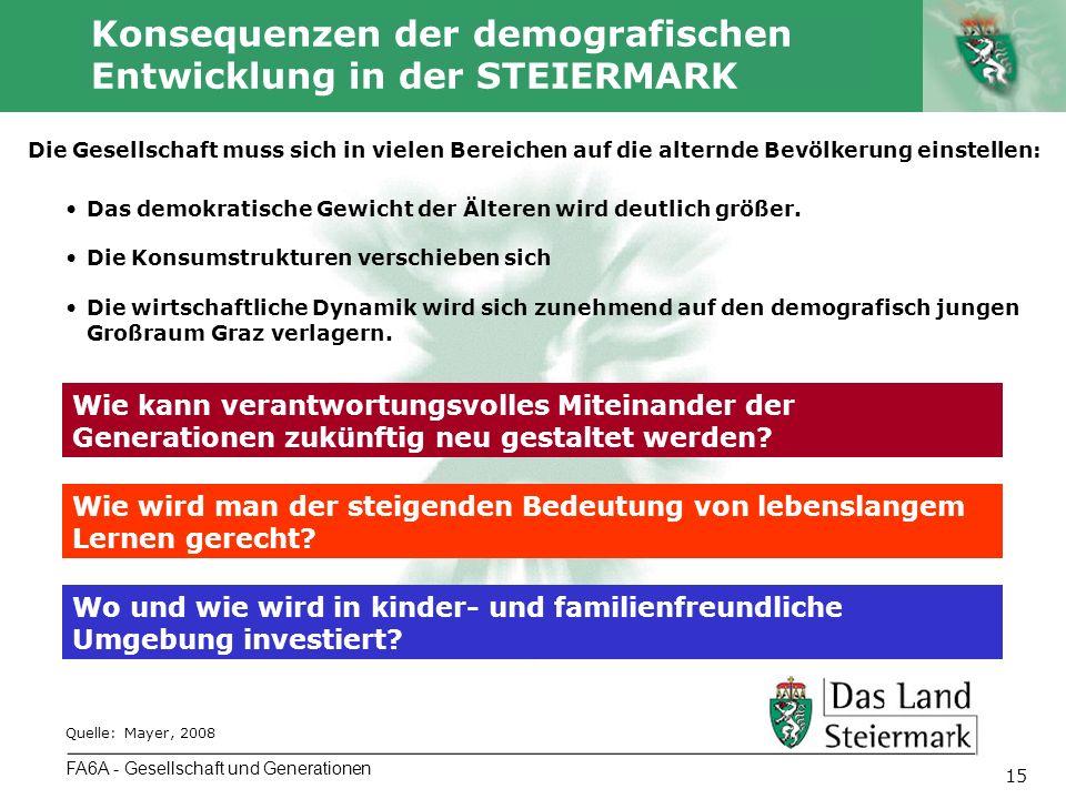 Autor 15 Konsequenzen der demografischen Entwicklung in der STEIERMARK FA6A - Gesellschaft und Generationen Quelle: Mayer, 2008 Wie kann verantwortung