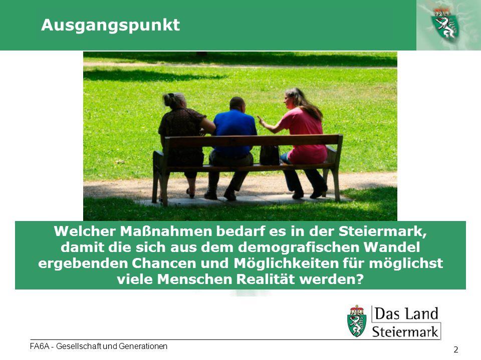 Autor 2 Ausgangspunkt FA6A - Gesellschaft und Generationen Welcher Maßnahmen bedarf es in der Steiermark, damit die sich aus dem demografischen Wandel ergebenden Chancen und Möglichkeiten für möglichst viele Menschen Realität werden