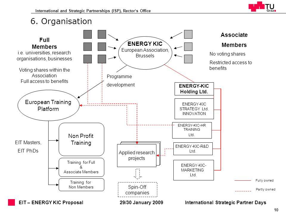 International and Strategic Partnerships (ISP), Rectors Office 10 29/30 January 2009International Strategic Partner Days EIT – ENERGY KIC Proposal ENE