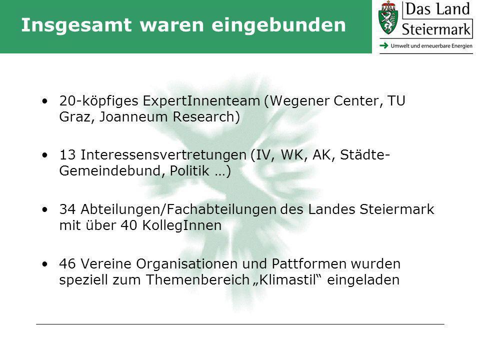 Insgesamt waren eingebunden 20-köpfiges ExpertInnenteam (Wegener Center, TU Graz, Joanneum Research) 13 Interessensvertretungen (IV, WK, AK, Städte- Gemeindebund, Politik …) 34 Abteilungen/Fachabteilungen des Landes Steiermark mit über 40 KollegInnen 46 Vereine Organisationen und Pattformen wurden speziell zum Themenbereich Klimastil eingeladen