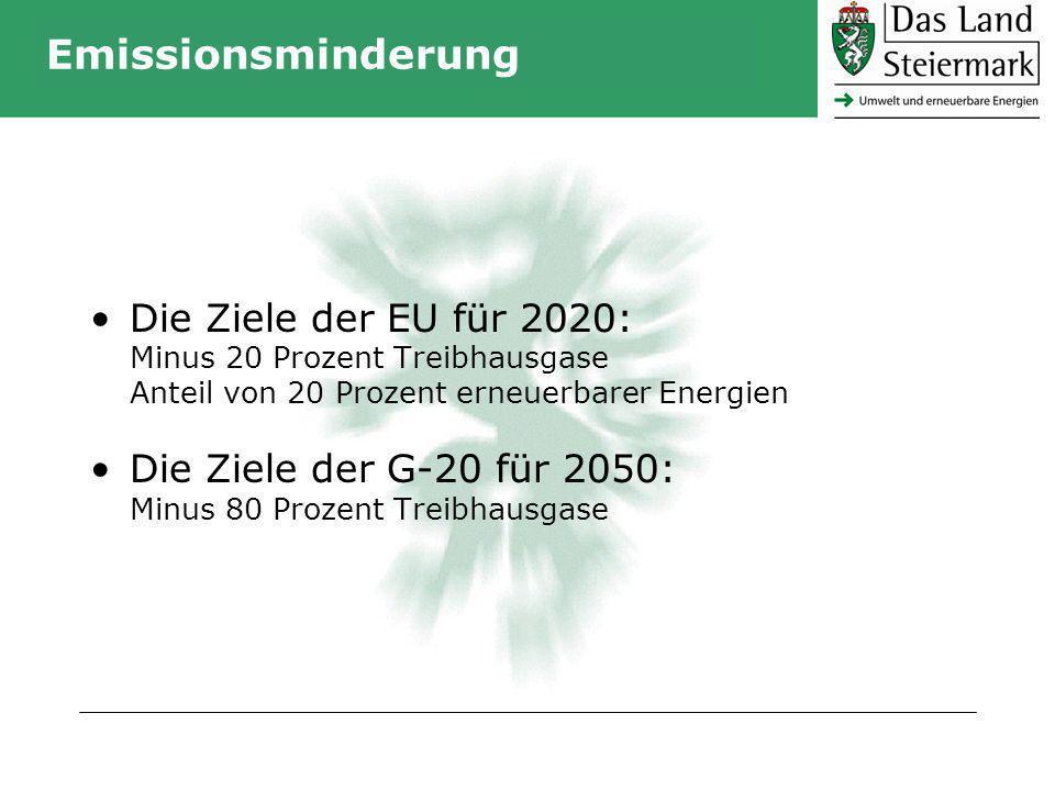 Emissionsminderung Die Ziele der EU für 2020: Minus 20 Prozent Treibhausgase Anteil von 20 Prozent erneuerbarer Energien Die Ziele der G-20 für 2050: Minus 80 Prozent Treibhausgase