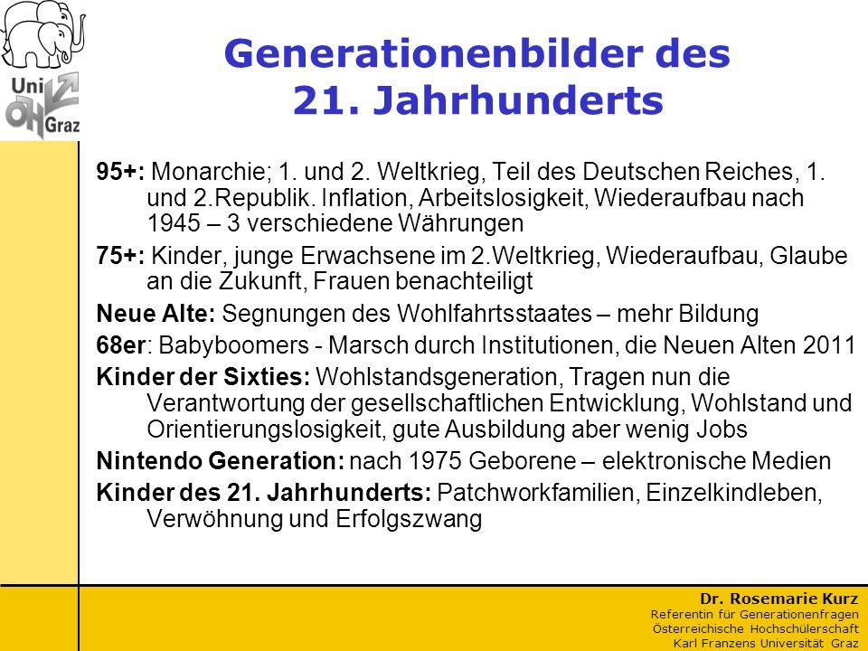 Dr. Rosemarie Kurz Referentin für Generationenfragen Österreichische Hochschülerschaft Karl Franzens Universität Graz Generationenbilder des 21. Jahrh