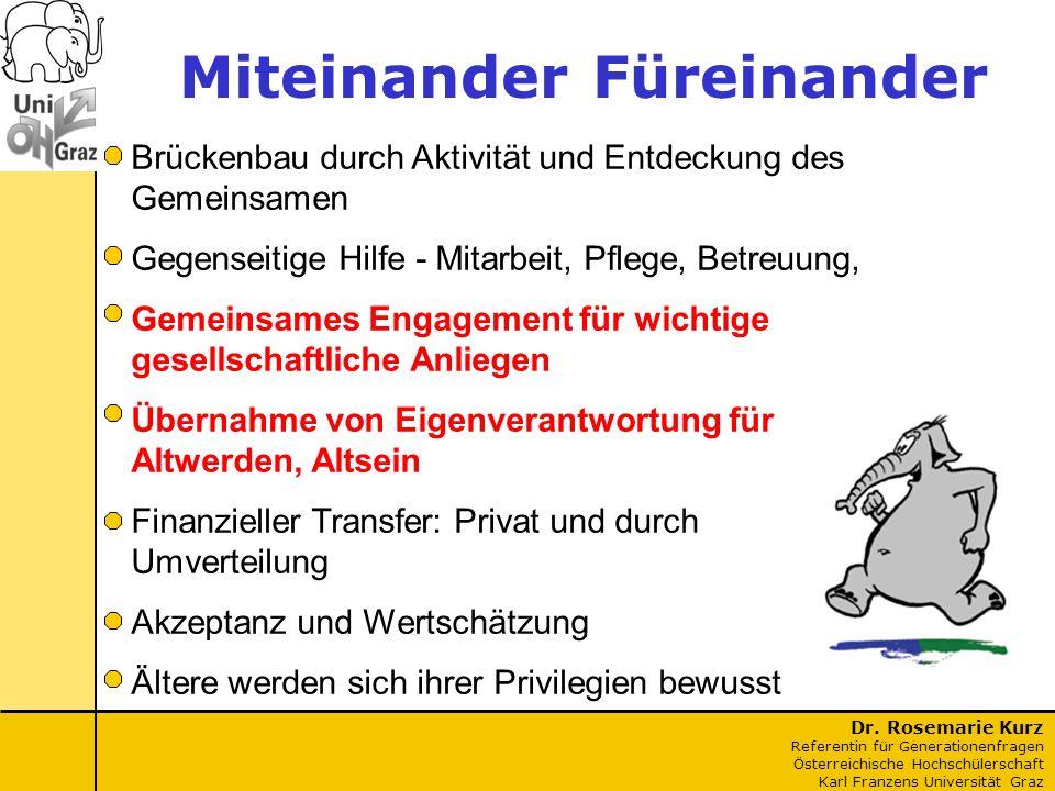 Dr. Rosemarie Kurz Referentin für Generationenfragen Österreichische Hochschülerschaft Karl Franzens Universität Graz Miteinander Füreinander Brückenb