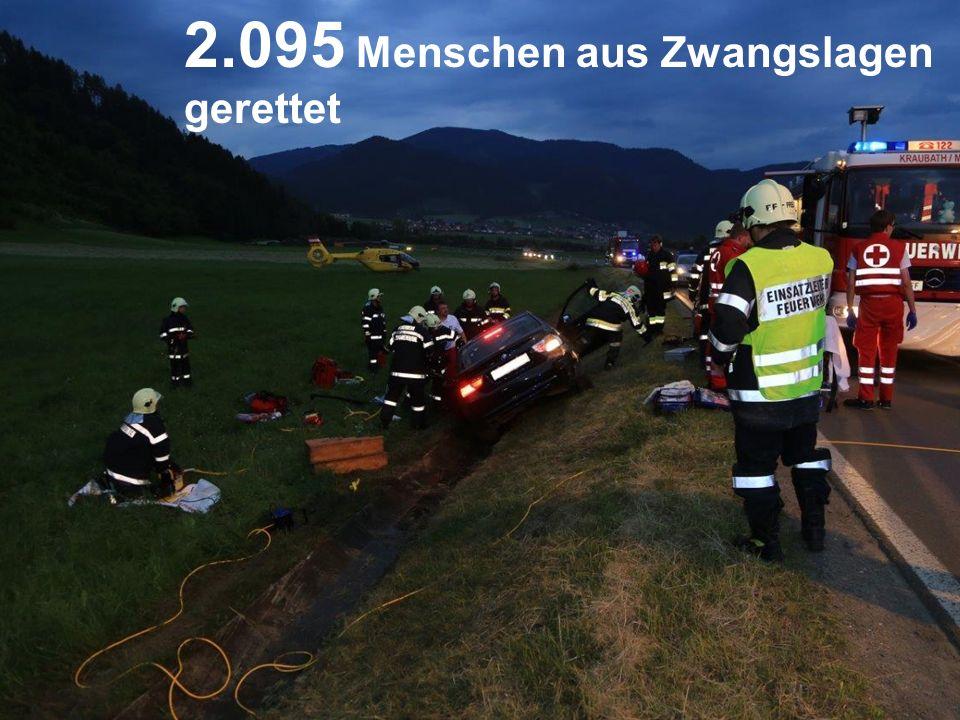 2.095 Menschen aus Zwangslagen gerettet