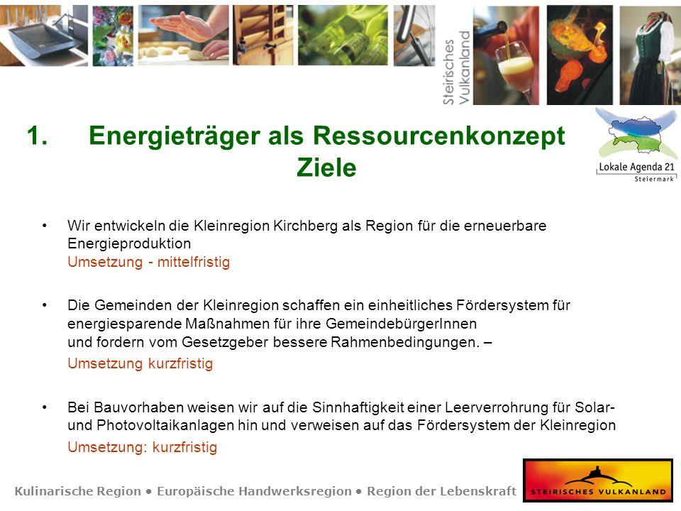 Kulinarische Region Europäische Handwerksregion Region der Lebenskraft 1.Energieträger als Ressourcenkonzept Ziele Wir entwickeln die Kleinregion Kirchberg als Region für die erneuerbare Energieproduktion Umsetzung - mittelfristig Die Gemeinden der Kleinregion schaffen ein einheitliches Fördersystem für energiesparende Maßnahmen für ihre GemeindebürgerInnen und fordern vom Gesetzgeber bessere Rahmenbedingungen.