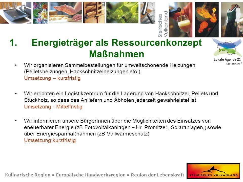 Kulinarische Region Europäische Handwerksregion Region der Lebenskraft 1.Energieträger als Ressourcenkonzept Maßnahmen Wir organisieren Sammelbestellu