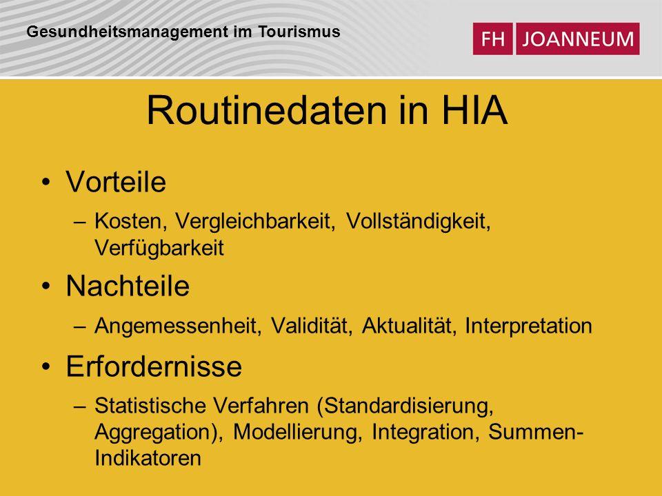 Gesundheitsmanagement im Tourismus Routinedaten in HIA Vorteile –Kosten, Vergleichbarkeit, Vollständigkeit, Verfügbarkeit Nachteile –Angemessenheit, Validität, Aktualität, Interpretation Erfordernisse –Statistische Verfahren (Standardisierung, Aggregation), Modellierung, Integration, Summen- Indikatoren
