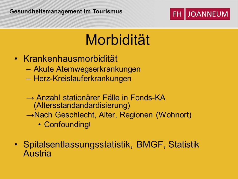 Gesundheitsmanagement im Tourismus Morbidität Krankenhausmorbidität –Akute Atemwegserkrankungen –Herz-Kreislauferkrankungen Anzahl stationärer Fälle i