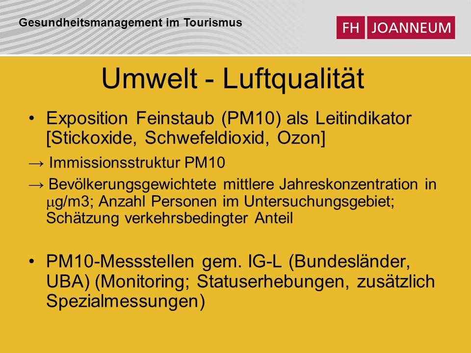 Gesundheitsmanagement im Tourismus Umwelt - Luftqualität Exposition Feinstaub (PM10) als Leitindikator [Stickoxide, Schwefeldioxid, Ozon] Immissionsst