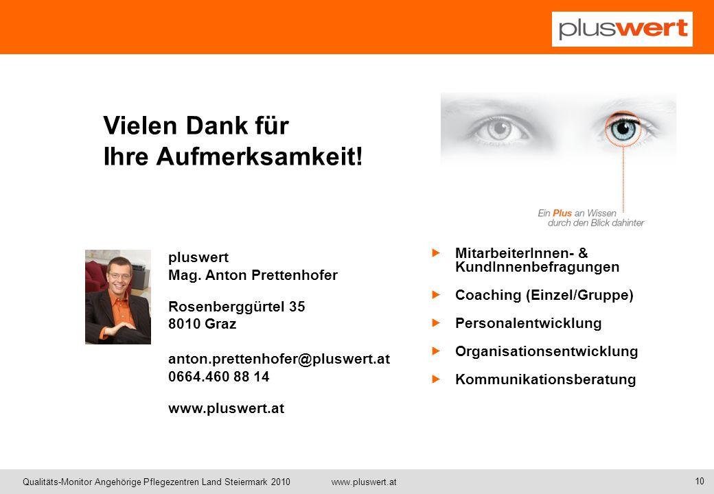 Qualitäts-Monitor Angehörige Pflegezentren Land Steiermark 2010 www.pluswert.at Vielen Dank für Ihre Aufmerksamkeit! pluswert Mag. Anton Prettenhofer