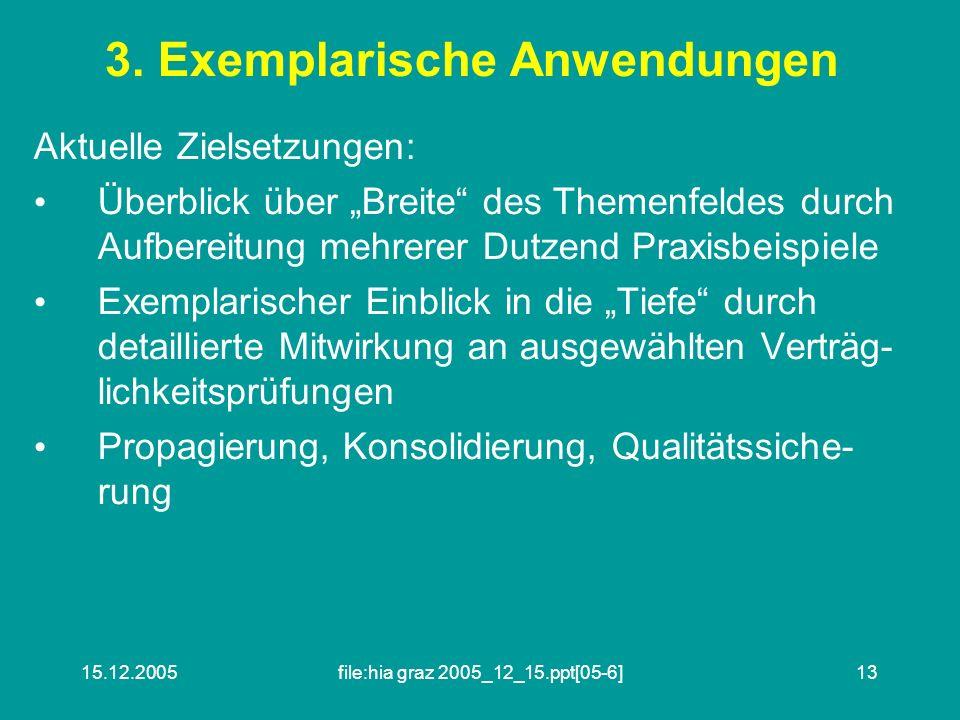 15.12.2005file:hia graz 2005_12_15.ppt[05-6]13 3.