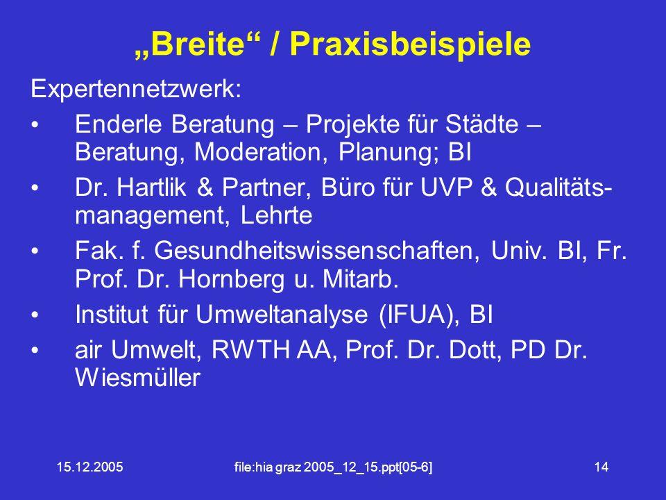 15.12.2005file:hia graz 2005_12_15.ppt[05-6]14 Breite / Praxisbeispiele Expertennetzwerk: Enderle Beratung – Projekte für Städte – Beratung, Moderation, Planung; BI Dr.