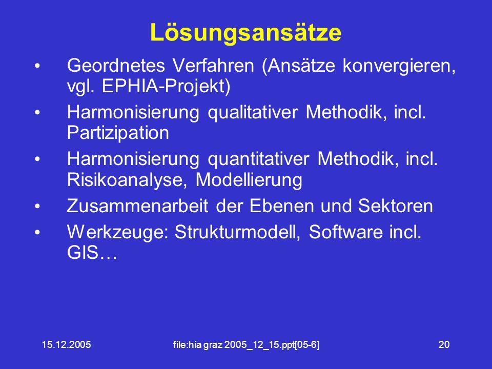 15.12.2005file:hia graz 2005_12_15.ppt[05-6]20 Lösungsansätze Geordnetes Verfahren (Ansätze konvergieren, vgl.